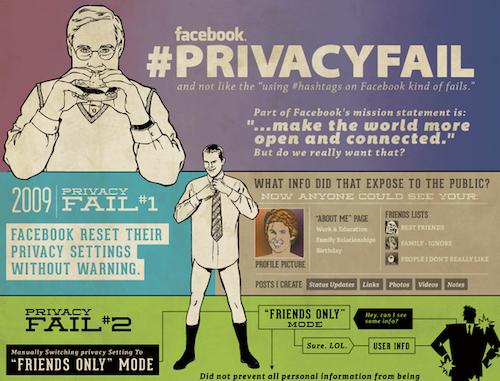 facebook_fail