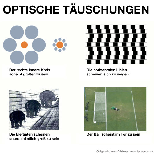 Optische Täuschungen « SPREEBLICK