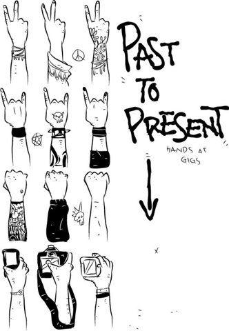 Handzeichen Auf Konzerten Im Wandel Der Zeit